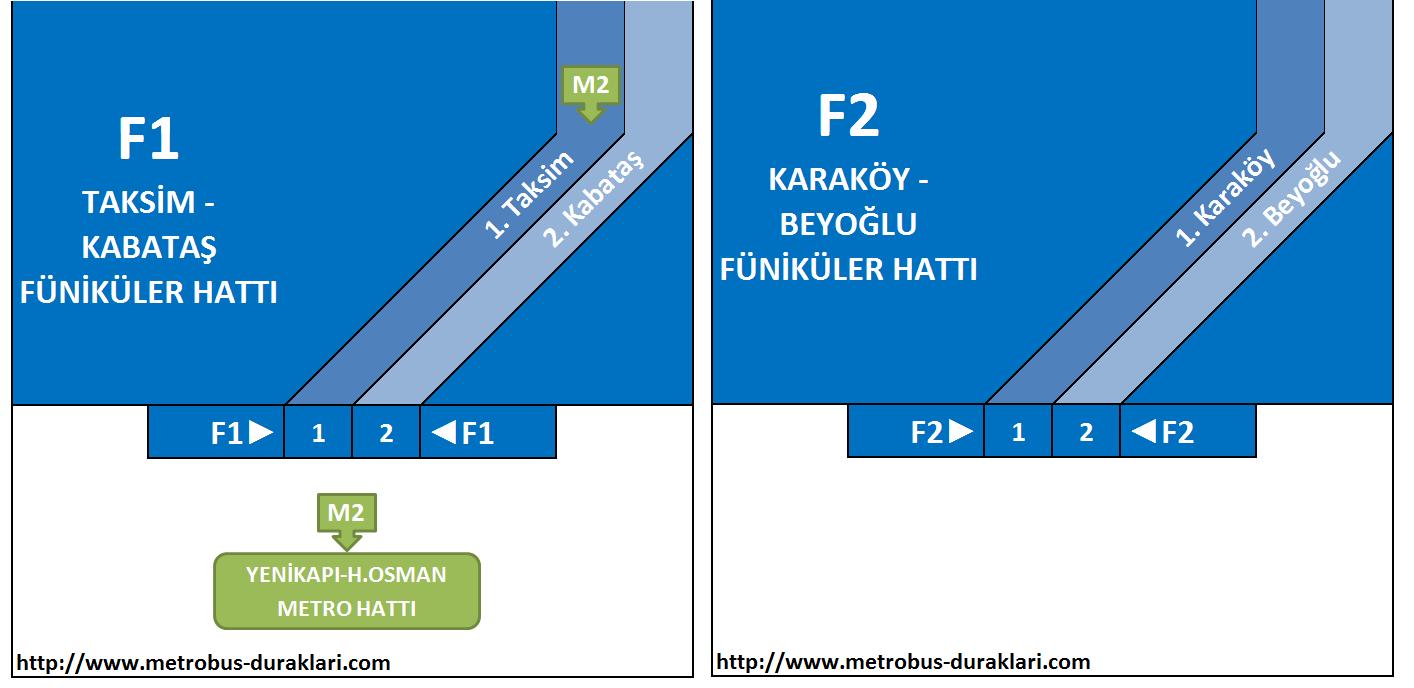 f1-taksim-kabatas-funikuler-hatti