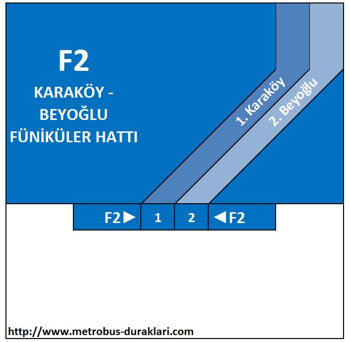 f2-karakoy-beyoglu-funikuler-hatti