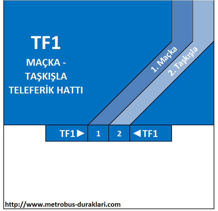 tf1-macka-taskisla-teleferik-hatti