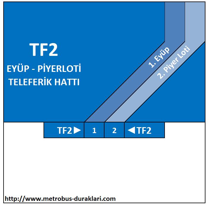 tf2-eyup-piyerloti-teleferik-hatti