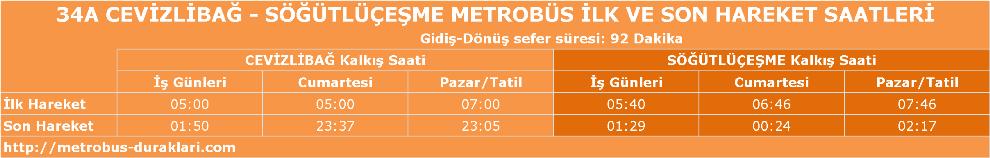 34a metrobüs saatleri