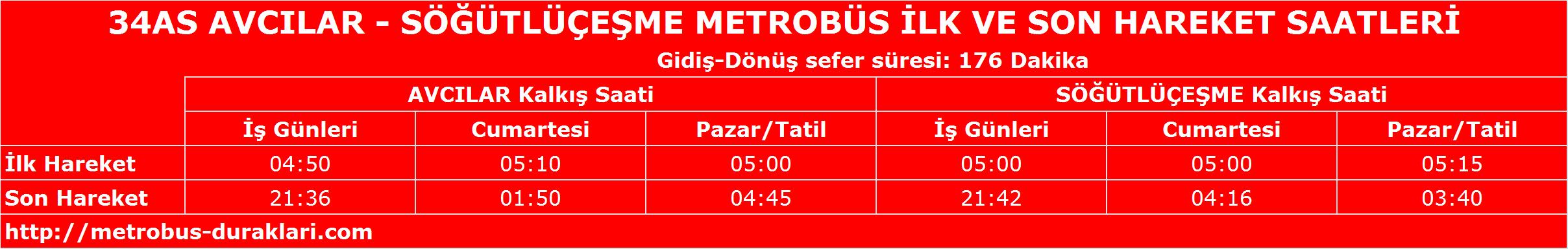 34 as metobüs saatleri