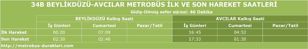 34b metrobüs saatleri
