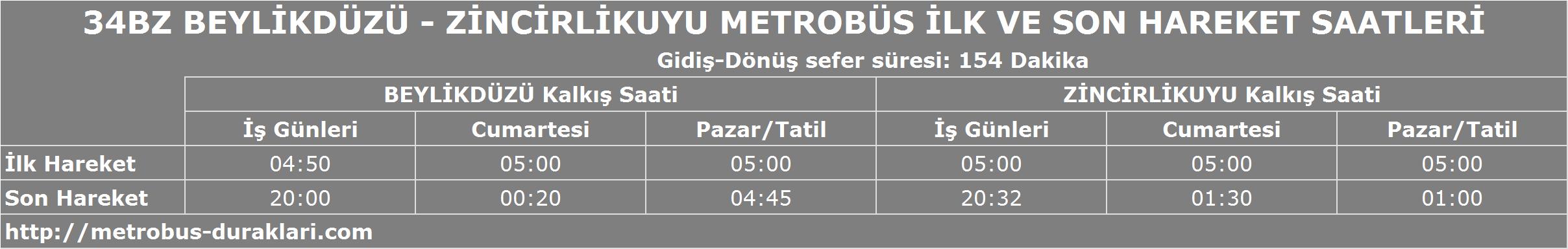 34bz metrobüs saatleri