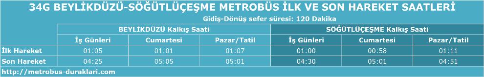 34g metrobüs saatleri