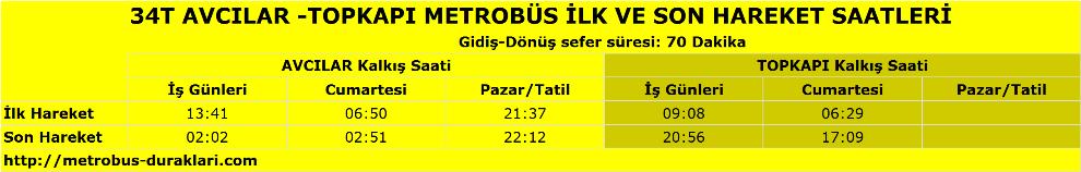 34t metrobüs saatleri
