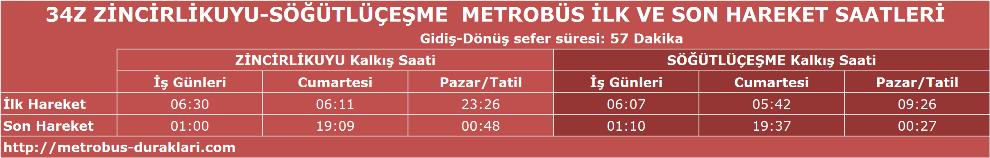 34z metrobüs saatleri